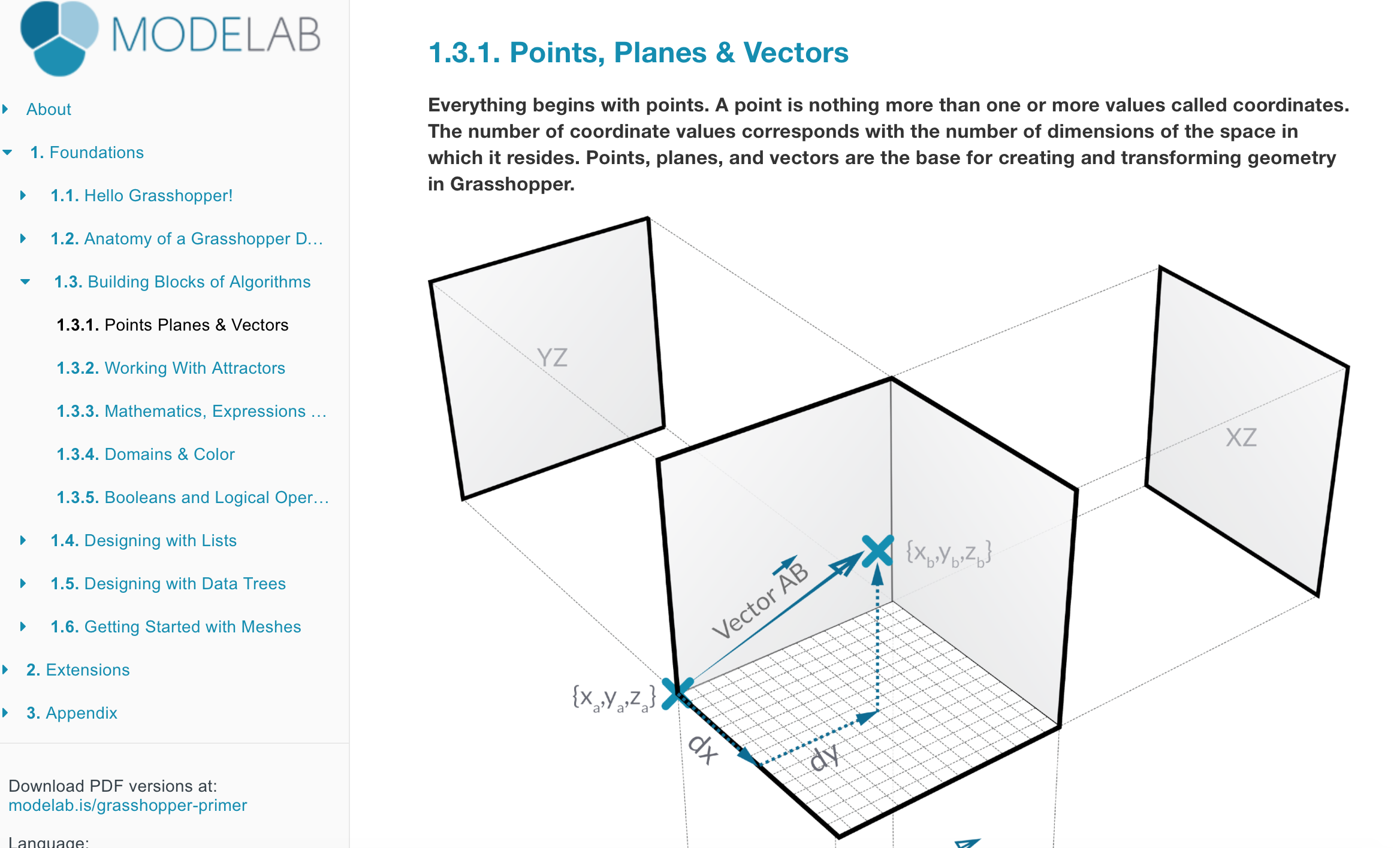 Grasshopper Duplicate On The Splinethe Prime 13 14 Wiring Diagram Pratt Parametrics