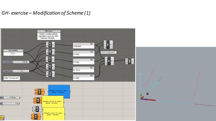 Scheme modification 1_ Strauss Anastasya