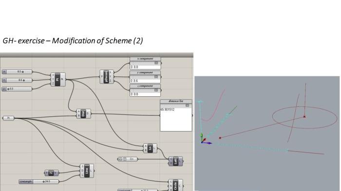 Scheme modification 2_ Strauss Anastasya