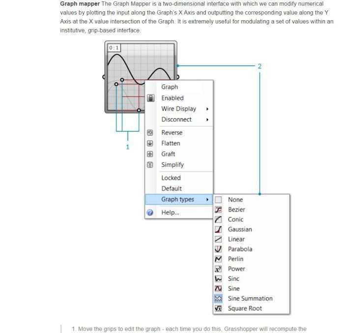Graph Mapper Confusion