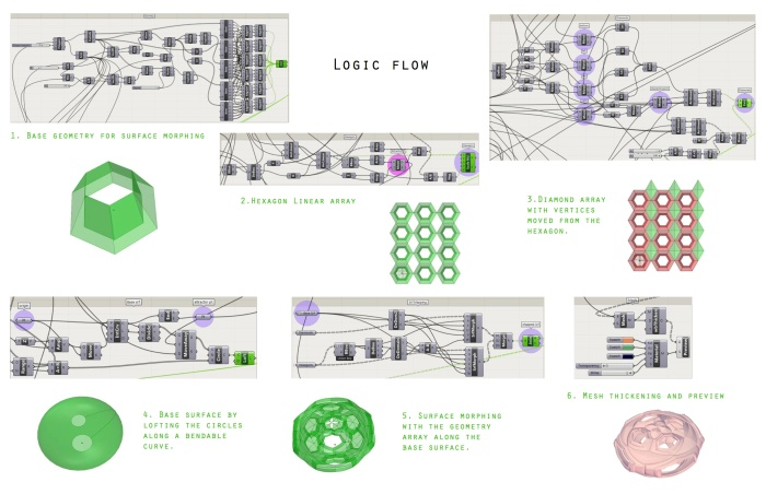 lynn-lin-luminary-pamphlet-dragged-4