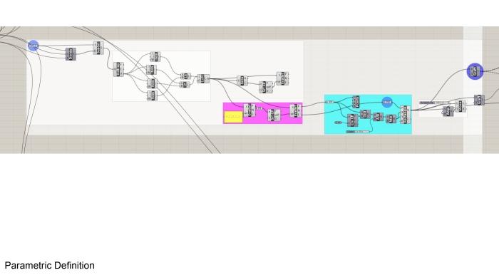 project-02-part-a-1-10