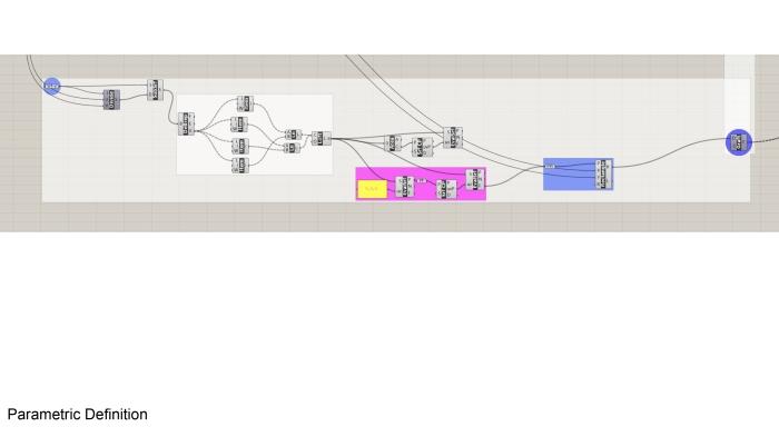 project-02-part-a-1-12