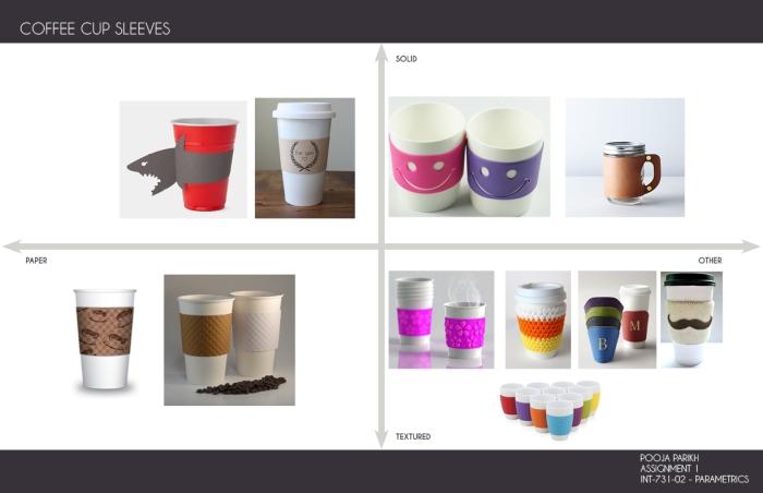 coffee cup sleeve_musing