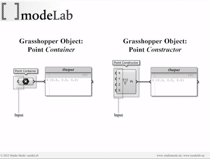 container-vs-constructor-e1527705304271.jpg